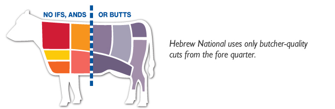 Hebrew National Cow